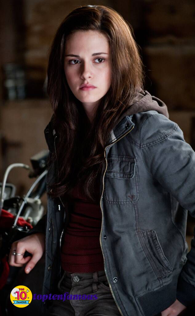 Kristen Stewart Then and Now: After the Shadow of Twilight